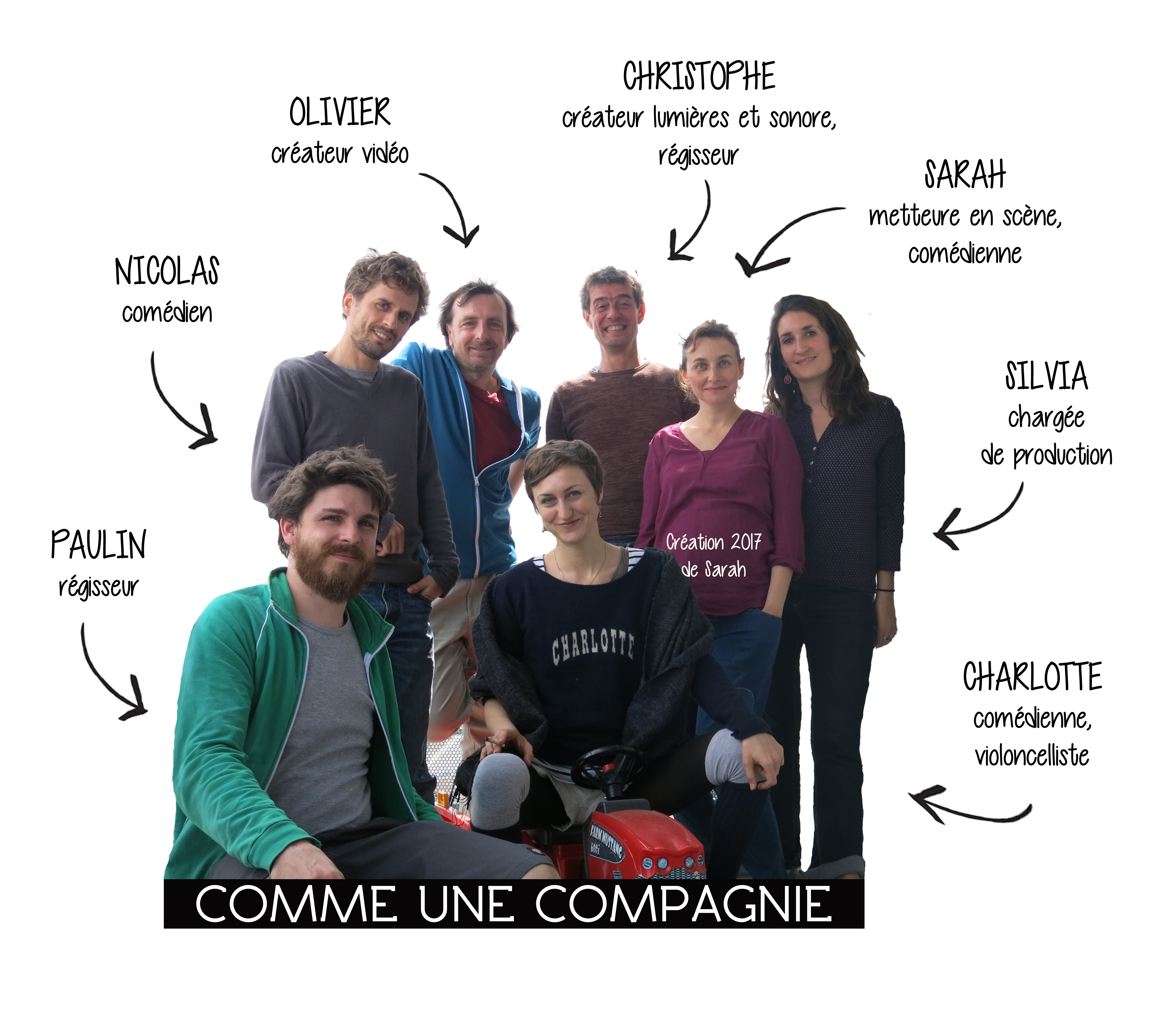 Equipe Comme Une Compagnie